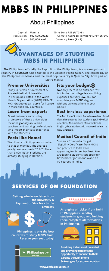 MBBS in Philippines- Infographic