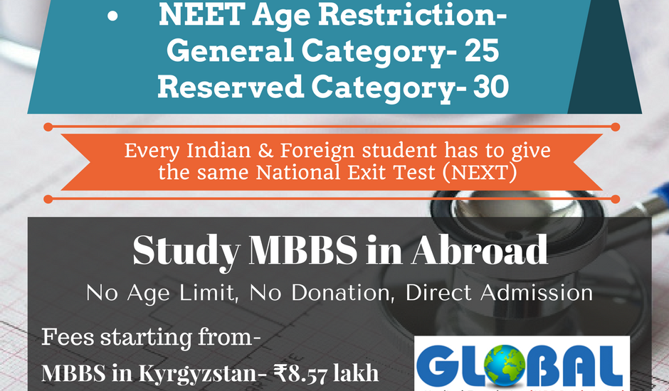 mbbs in abroad