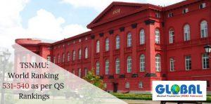 Ukraine medical college