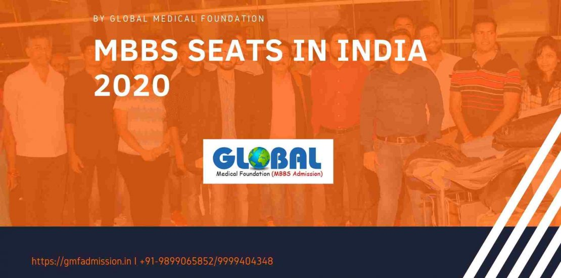 MBBS seats in India