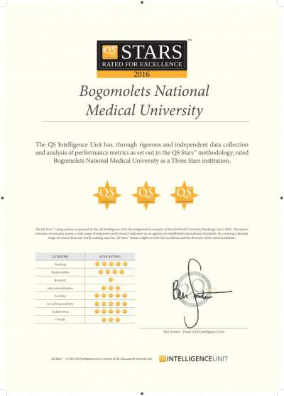 Bogomolets National Medical University ranking
