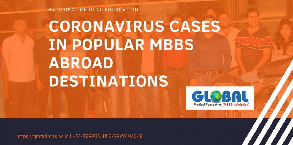 Coronavirus cases in popular MBBS abroad destinations